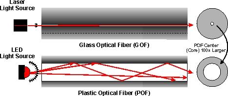 Cáp quang và các thiết bị dùng cho cáp quang 1-ag-o10