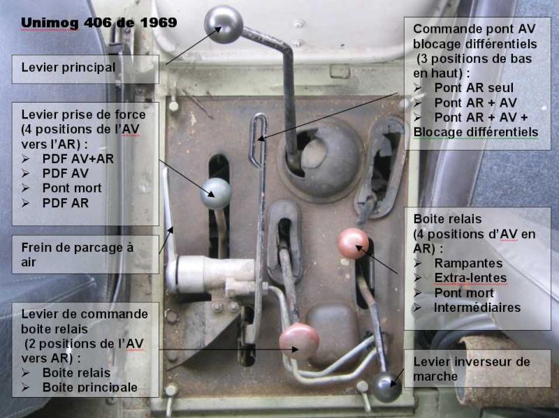 recherche d'information Levier10