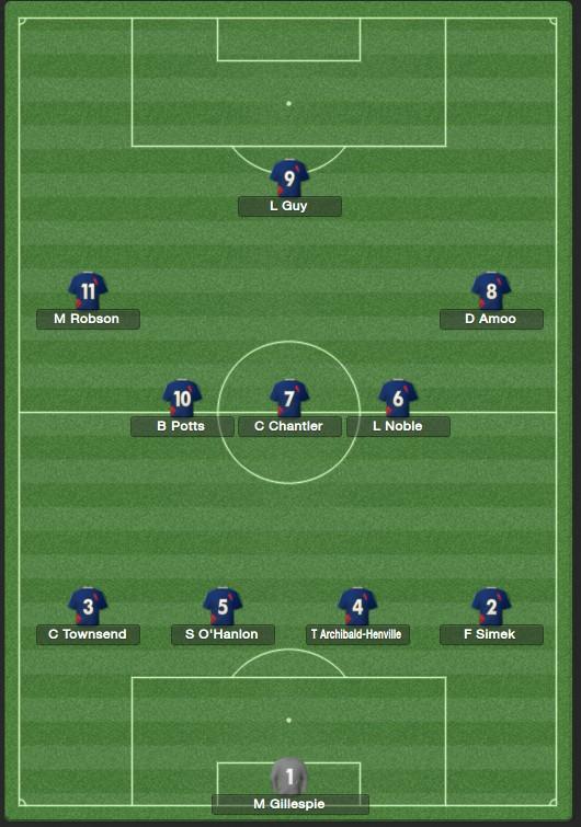 FM13 - Carliste United Carl10
