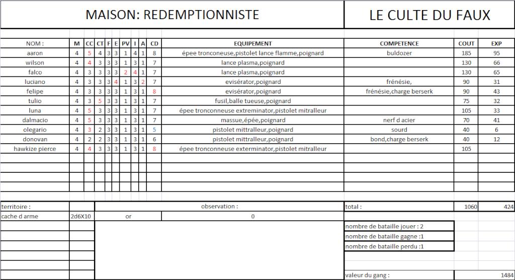 LE CULTE DU FAUX(redemptionniste) Redemp10