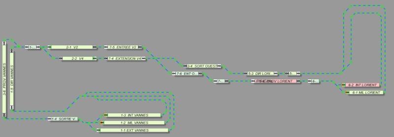 arrêt des fonctions sur un trajet en boucle Captur12