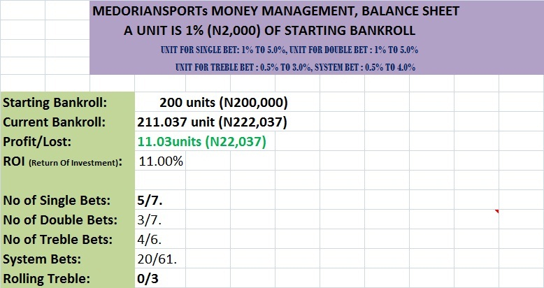 MEDORIANSPORTs PICK(football betting forcasting) - Page 12 Result10