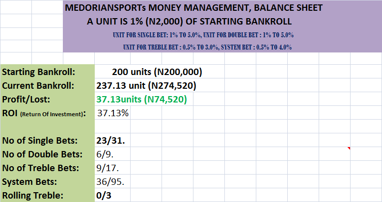 MEDORIANSPORTs PICK(football betting forcasting) - Page 13 Year_e10