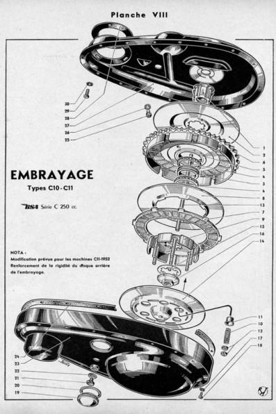 Au sujet des fuites d'huile Embray10