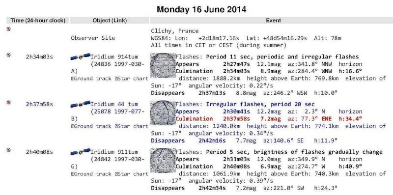 2014: le 16/06 à 2 h - Lumière étrange dans le ciel  - Clichy - Hauts-de-Seine (dép.92) Lundi_12