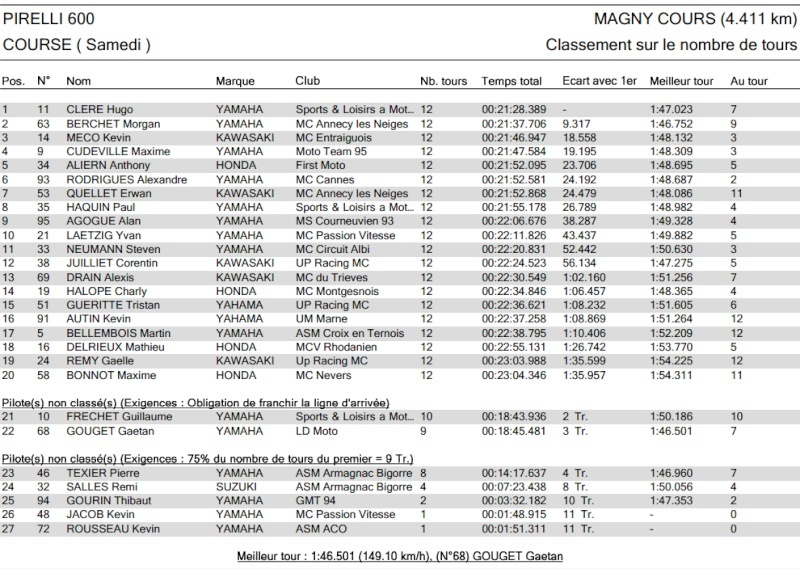 [FSBK] Magny-Cours, 7 juilllet 2013 - Page 3 1010