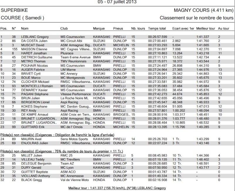 [FSBK] Magny-Cours, 7 juilllet 2013 - Page 3 1311