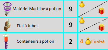 Machine à Potion Sans1349
