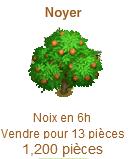 Le Noyer => Noix Sans1510