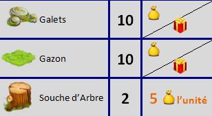 L'habitat écureuil => Noisette Sans_t70