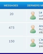 Avatar du membre ayant posté en dernier sur l'index du forum Sans_t15