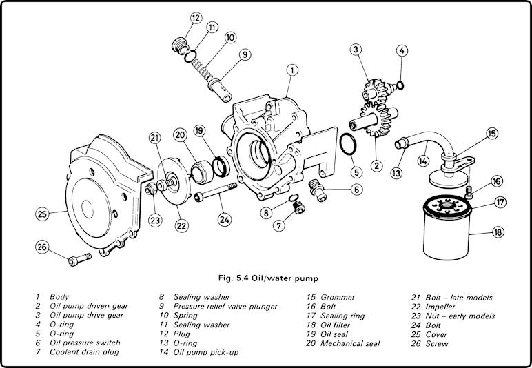oil pressure sensor  Page_110