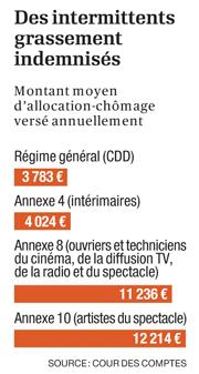 UN NOUVEAU THÉÂTRE ANNONCÉ À 15 MILLIONS D'EUROS - Page 4 Des-in10