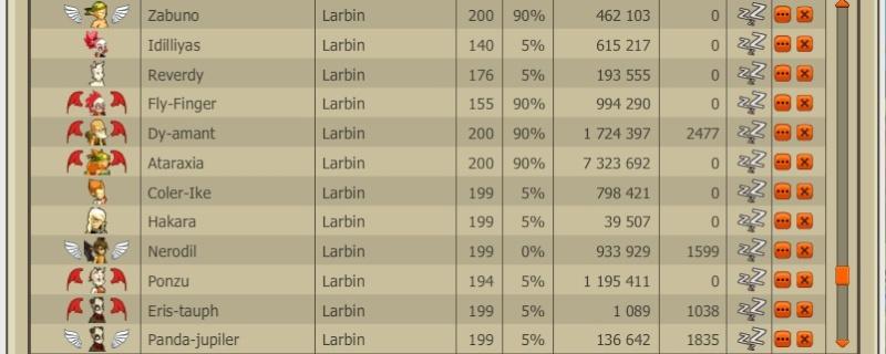 Les membres de la guilde mois après mois - Page 10 1410