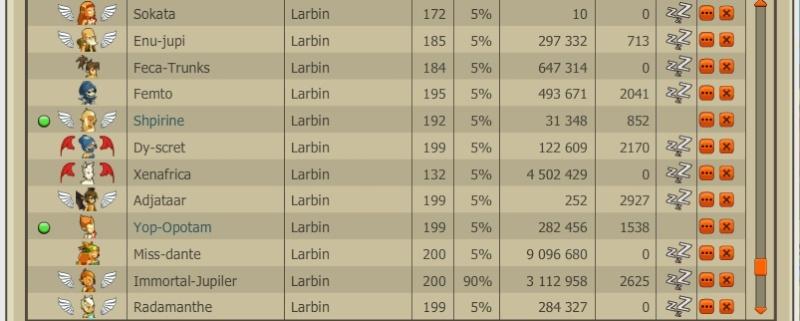 Les membres de la guilde mois après mois - Page 10 1510