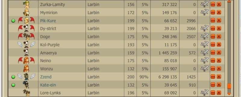 Les membres de la guilde mois après mois - Page 10 1610