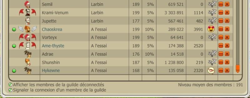 Les membres de la guilde mois après mois - Page 10 1710
