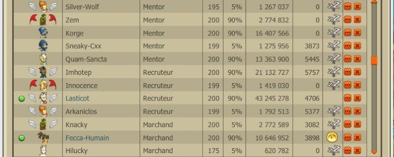 Les membres de la guilde mois après mois - Page 10 710