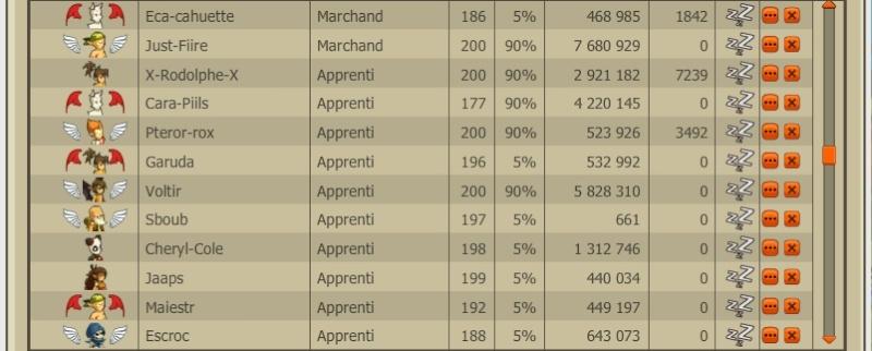 Les membres de la guilde mois après mois - Page 10 810
