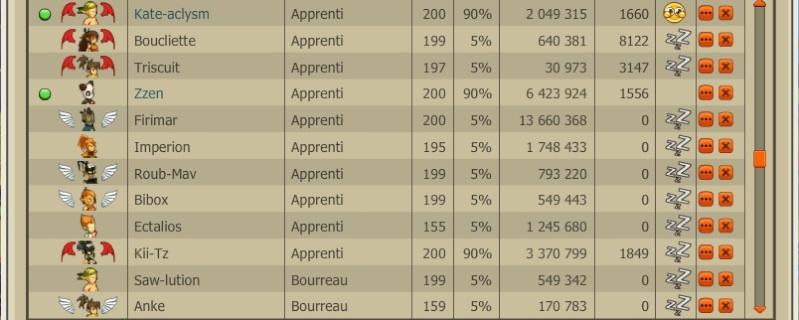 Les membres de la guilde mois après mois - Page 10 910