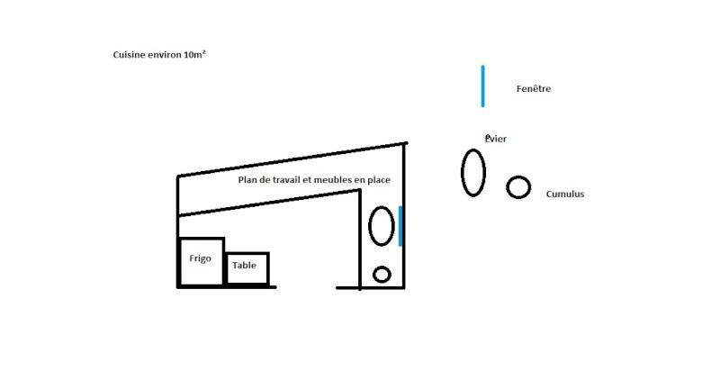 Déco maison: Cuisine Plan_c11