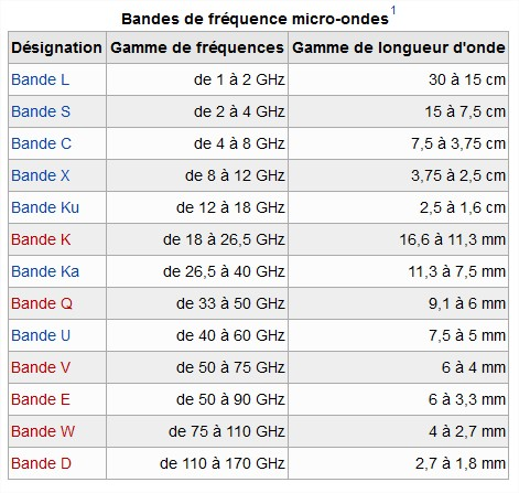 2014: le 27/02 à 6h00 - Boules oranges suite à un séisme - Vert Pré - Martinique (972) - Page 2 Prtscr26