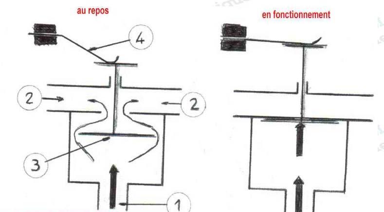 Répartiteur de frein Repart11