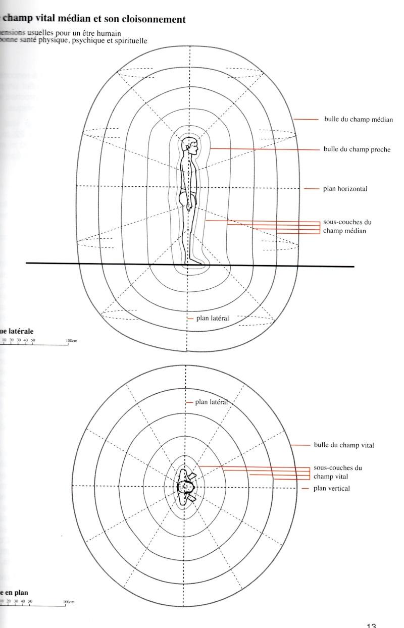 Exercices d'ancrage et de centrage Img00310