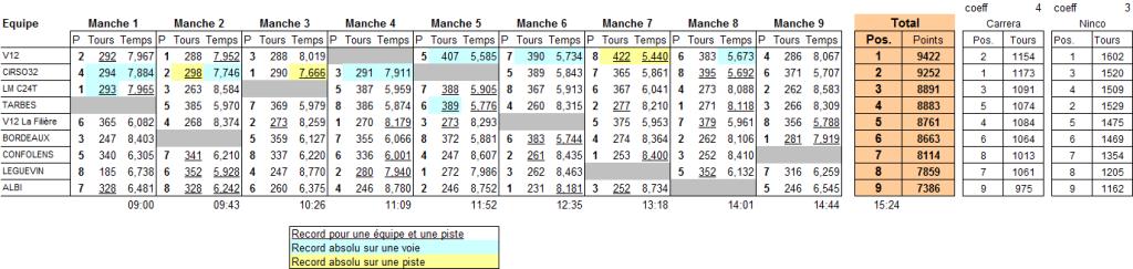 CSO Léguevin 2014 : programme et résultats Cso20112