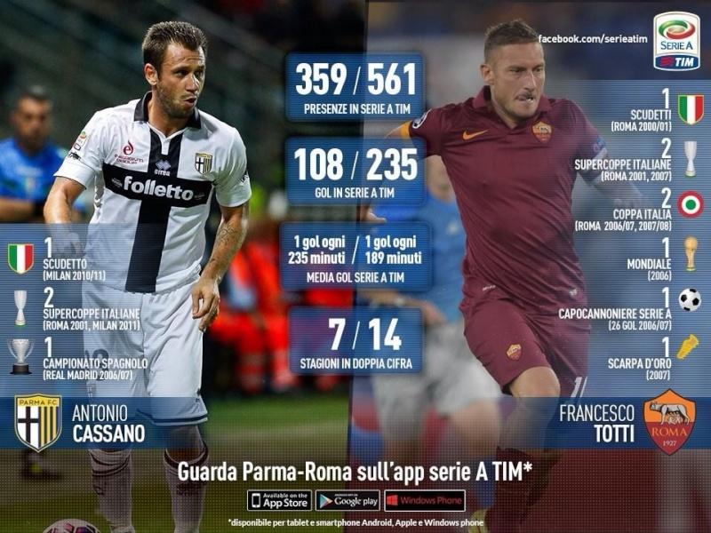 Parma 1-2 AS Roma ( 4ème journée ) - Page 4 Image63
