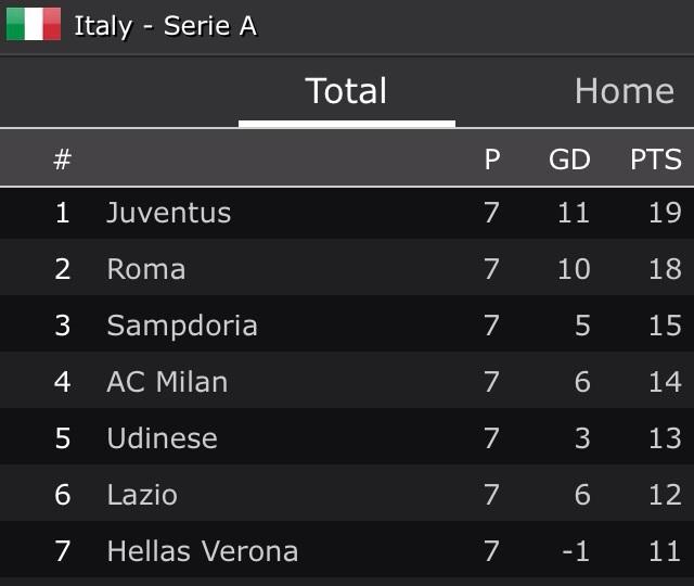 Sampdoria 0-0 AS Roma ( 8ème journée ) Image71