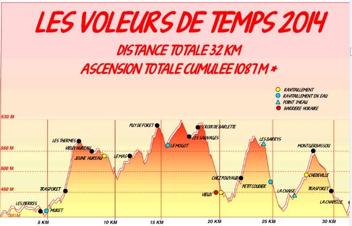 ThierryB ---)10 km Angoulème 29 mars 2014 !! - Page 3 Ambaza10