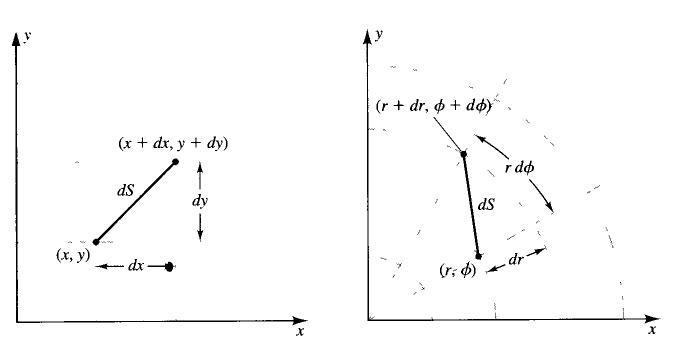 Coordonate şi sisteme de referinţă Cartez10