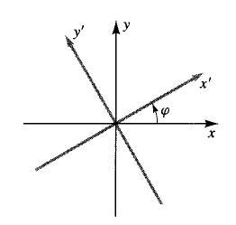 Coordonate şi sisteme de referinţă Rotati10