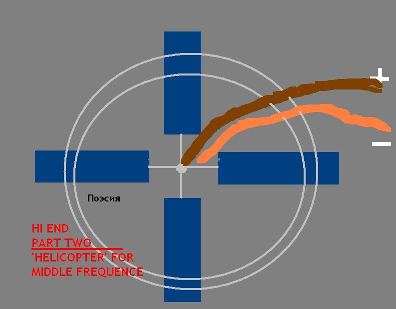 hi end - part two [[]] Электролитические конденсаторы.  Dddddz10