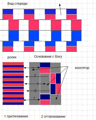 Раздел для обсуждения технологии изготовления устройства Yee_ie10