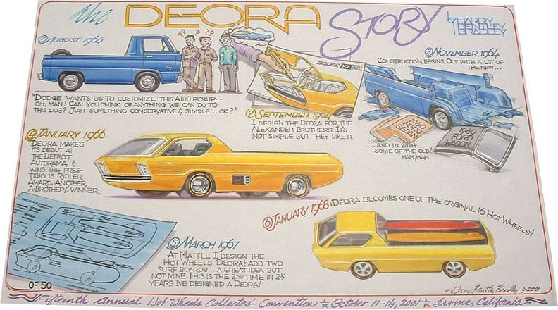 The Deora - Alexander Brothers Deora_12