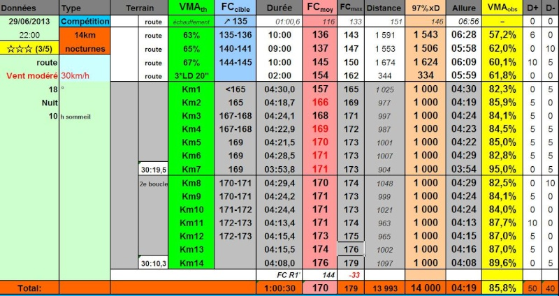 NoNo17 ➨ Retours au ⑩ et ㉑ Km ! - Page 2 25_06_10