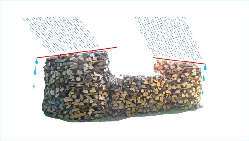 Une meule pour stocker son bois : G12