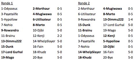 [Resultat - Paris] Samedi 1er Novembre - Troll 2 Jeux R1210