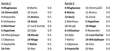 [Resultat - Paris] Samedi 1er Novembre - Troll 2 Jeux R3410