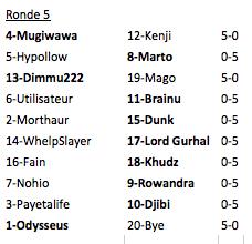 [Resultat - Paris] Samedi 1er Novembre - Troll 2 Jeux R510