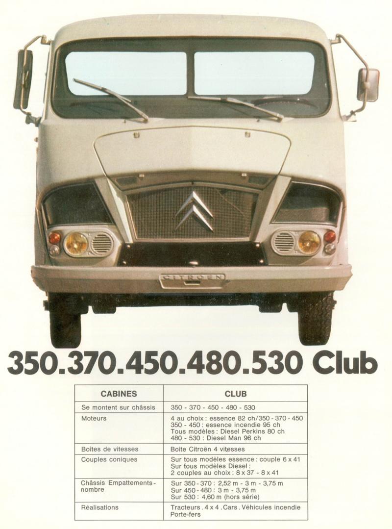 Brochure publicitaire de Camions Tracteurs et cars Camion29