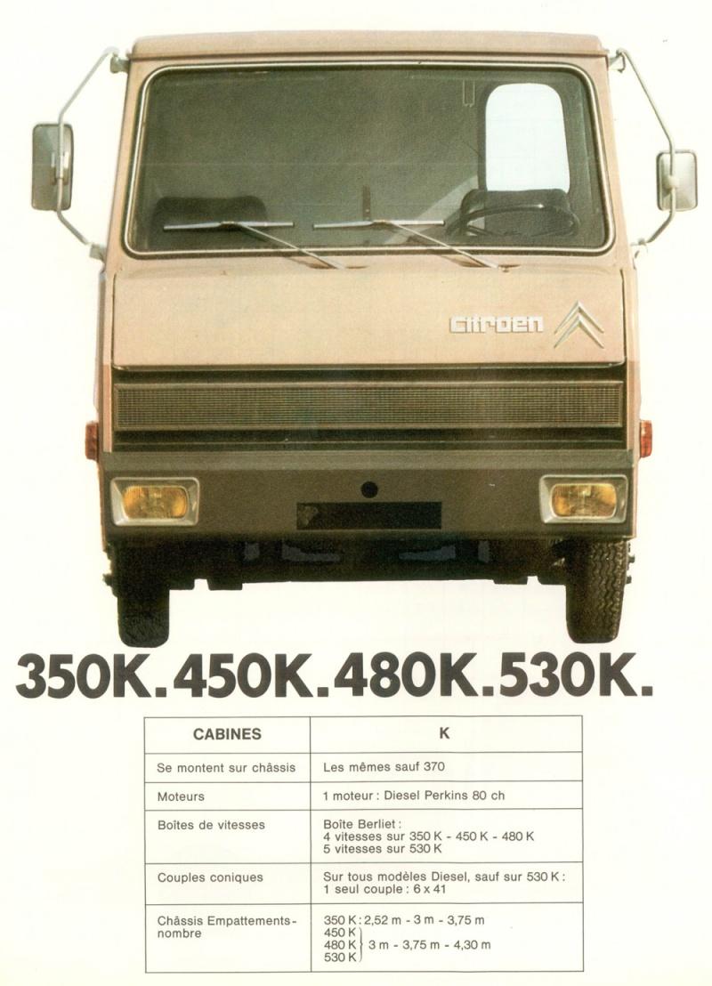 Brochure publicitaire de Camions Tracteurs et cars Camion31