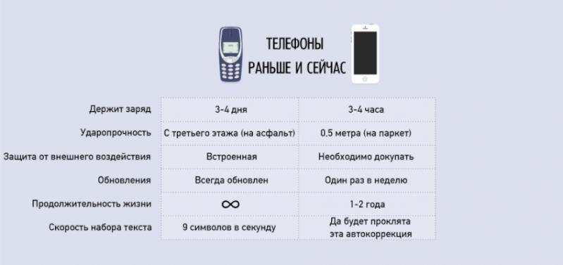 До чего нас доведет техногенная эпоха))))) - Страница 3 02410
