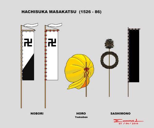 Armées que les participants souhaitent aligner. Hachis14
