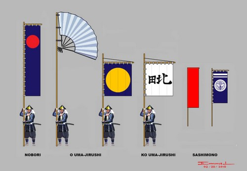 Armées que les participants souhaitent aligner. Uesugi11