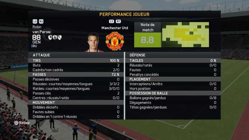 [FIFA 15] [Carrière Chris] Manchester United  Fifa_131