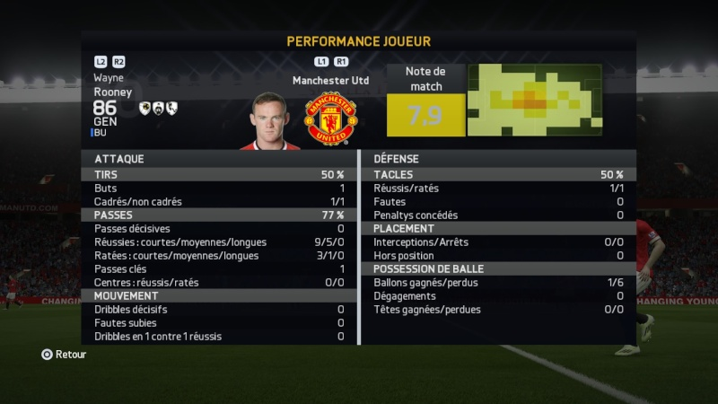 [FIFA 15] [Carrière Chris] Manchester United  Fifa_155