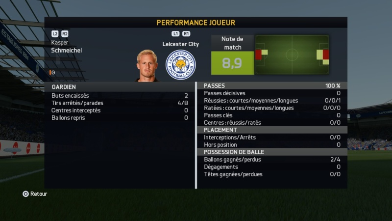 [FIFA 15] [Carrière Chris] Manchester United  Fifa_159